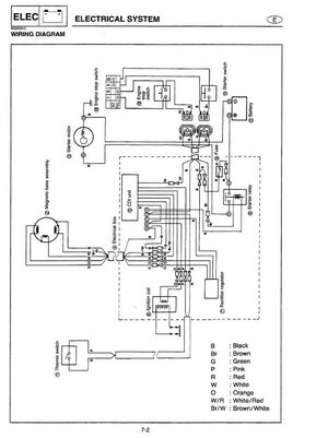 Yamaha Waveblaster Wiring Diagram - Word Wiring Diagram brown-minute -  brown-minute.lalunacrescente.itLa Luna Crescente