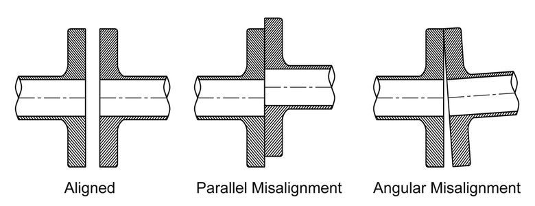piping flange alignment misalignment.png